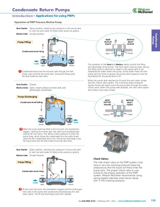 understanding condensate pumps on a steam distribution system 5 638?cb=1456085720 understanding condensate pumps on a steam distribution system boss condensate pump wiring diagram at readyjetset.co
