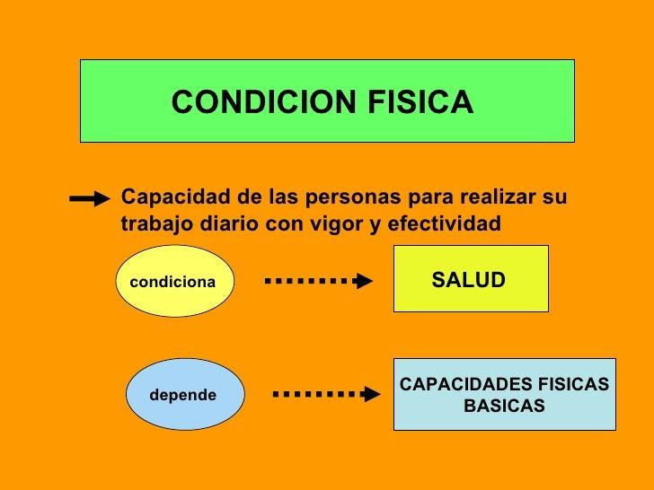 CONDICION FISICA  Capacidad de las personas para realizar su  trabajo diario con vigor y efectividad condiciona  SALUD   d...