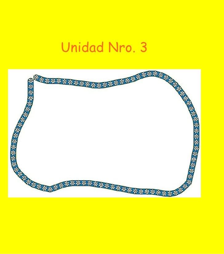Condiciones naturales y ambientes Unidad Nro. 3