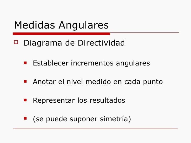 Medidas Angulares <ul><li>Diagrama de Directividad </li></ul><ul><ul><li>Establecer incrementos angulares </li></ul></ul><...