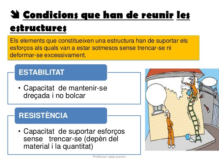  Condicions que han de reunir lesestructuresEls elements que constitueixen una estructura han de suportar elsesforços als...