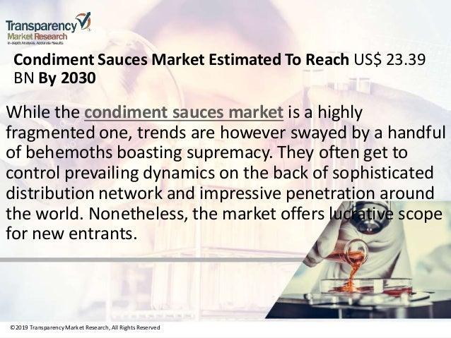 Condiment sauces market Slide 3