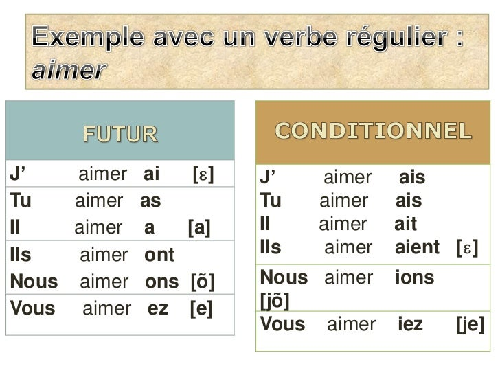 conditionnel niveau a2