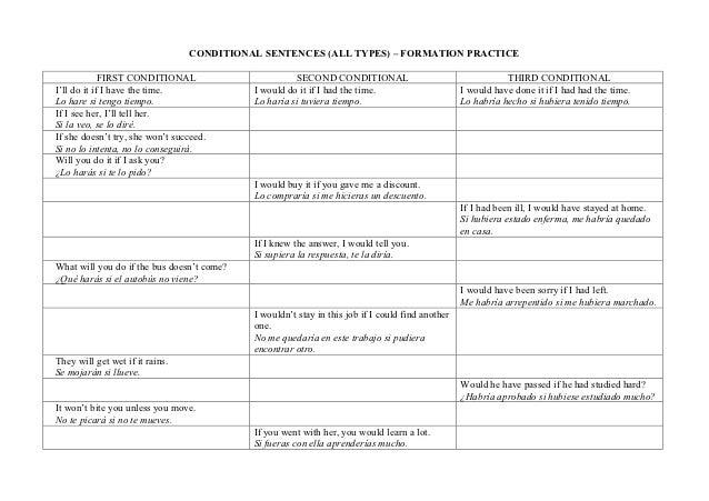 conditional sentences tabla de repeticic3b3n tres tipos1. Black Bedroom Furniture Sets. Home Design Ideas