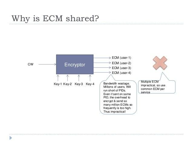 Why is ECM shared? Encryptor Key-1 Key-2 Key-3 Key-4 CW ECM (user-1) ECM (user-2) ECM (user-3) ECM (user-4) Multiple ECM i...