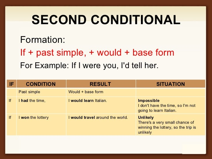 past tense and conditional clause The second conditional in english with example sentences  we use a past  verb though are imagining the present or the future to be different the second  clause of subject + would + verb (conditional verb) is conditional to the first  clause happening (or will only  notice how we use a comma after the past tense  clause.