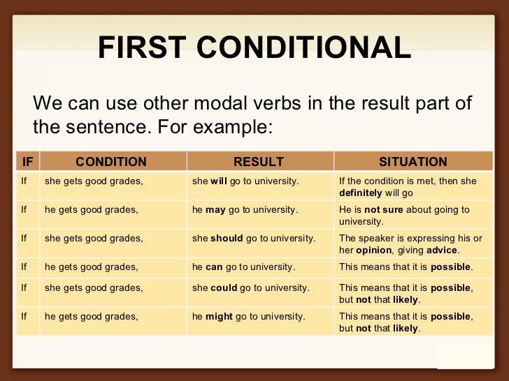 Conditional Sentences Grammar