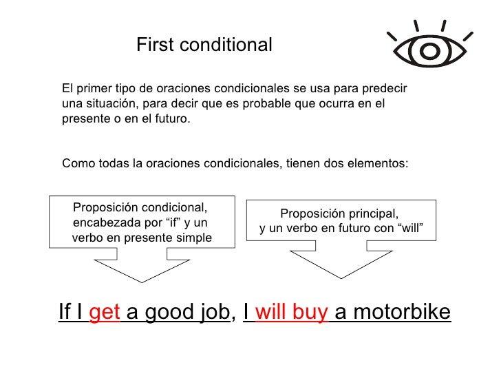 Conditional Sentences Type 1