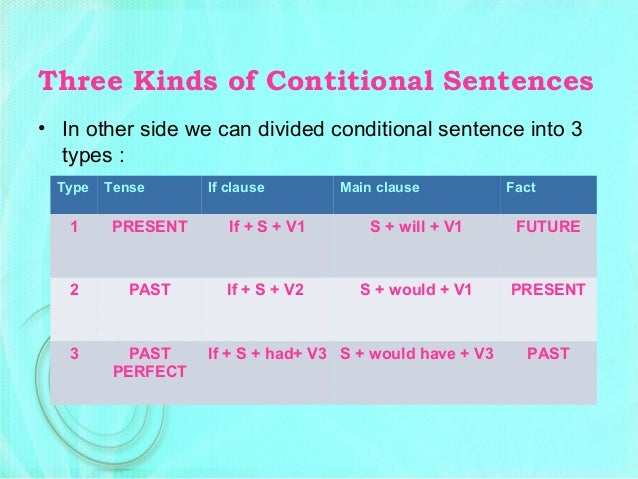 a sentence with the word past