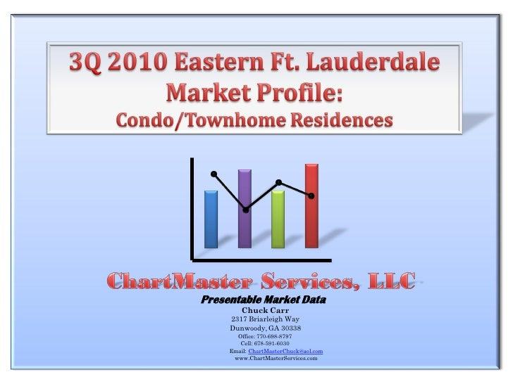 Presentable Market Data         Chuck Carr     2317 Briarleigh Way     Dunwoody, GA 30338       Office: 770-698-8797      ...