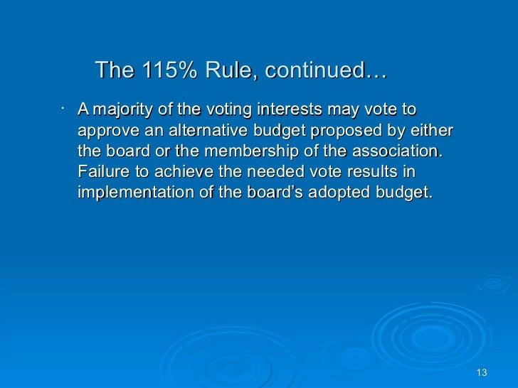 condo association budget template excel