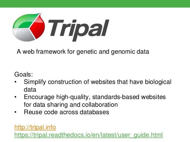 Tripal v3, the Collaborative Online Database Platform Supporting an International Community of Plant Genome Databases Slide 2