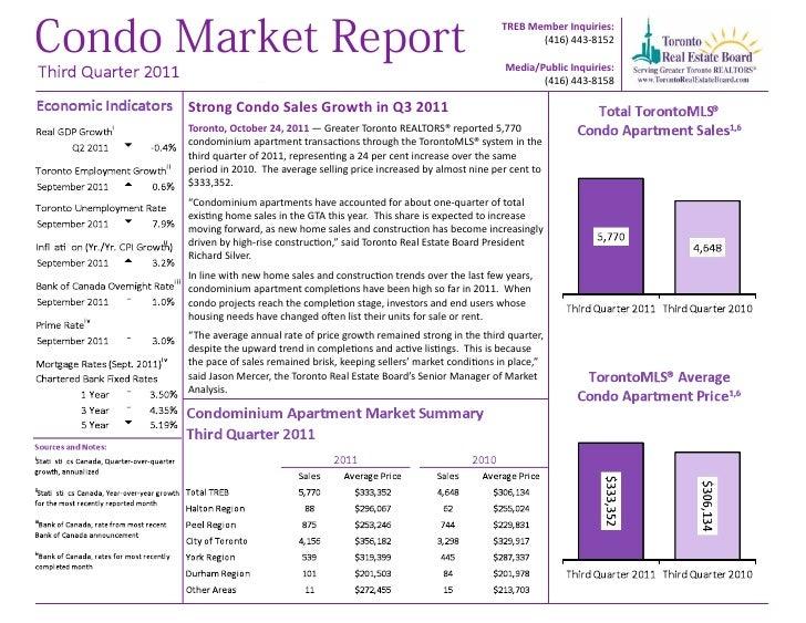 Condo Market Report                                                         TREBMemberInquiries:                       ...