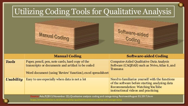 Utilizing Coding Tools for Qualitative Analysis Manual Coding Software-aided Coding Tools Paper, pencil, pen, note cards, ...