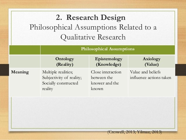 styles of write dissertation research questions