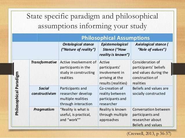 ontological and epistemological assumptions of the survey method As a result, the research tradition you select will reflect your assumptions about the world, and will shape the decisions you make throughout the entire research process they make four key assumptions: ontological, epistemological, axiological, and methodological assumptions.
