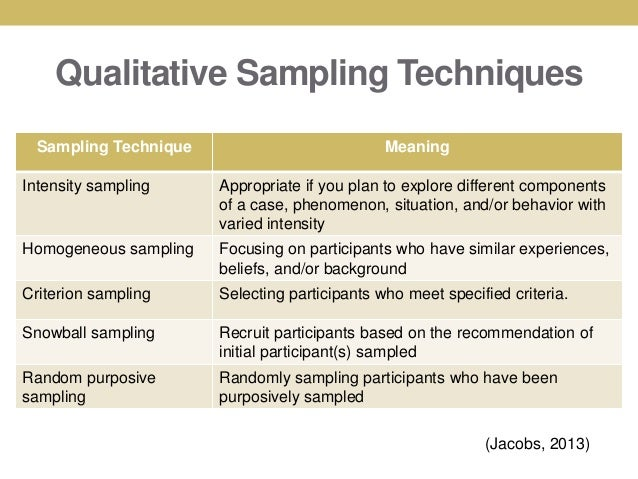 theoretical sampling in qualitative research Qualitative research in psychology, in press 1 sampling in interview-based qualitative research: a theoretical and practical guide abstract sampling is central to the.