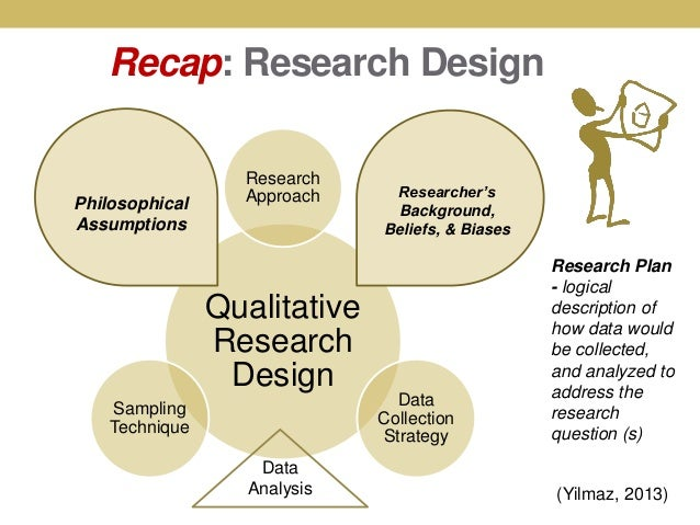Qualitative descriptive research design