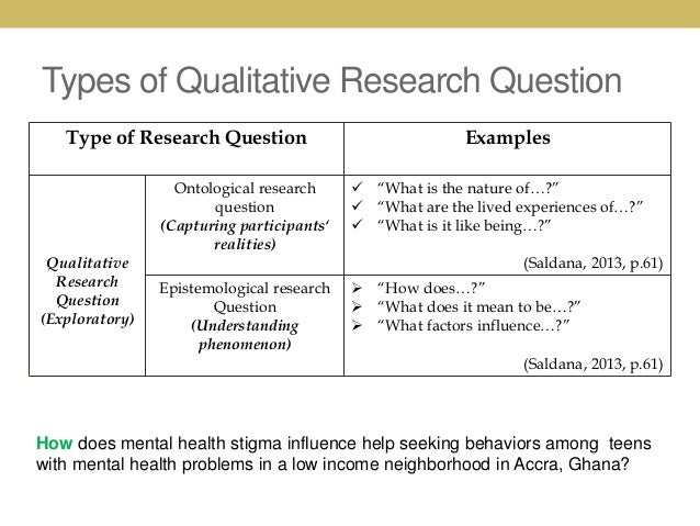 Qualitative research questions