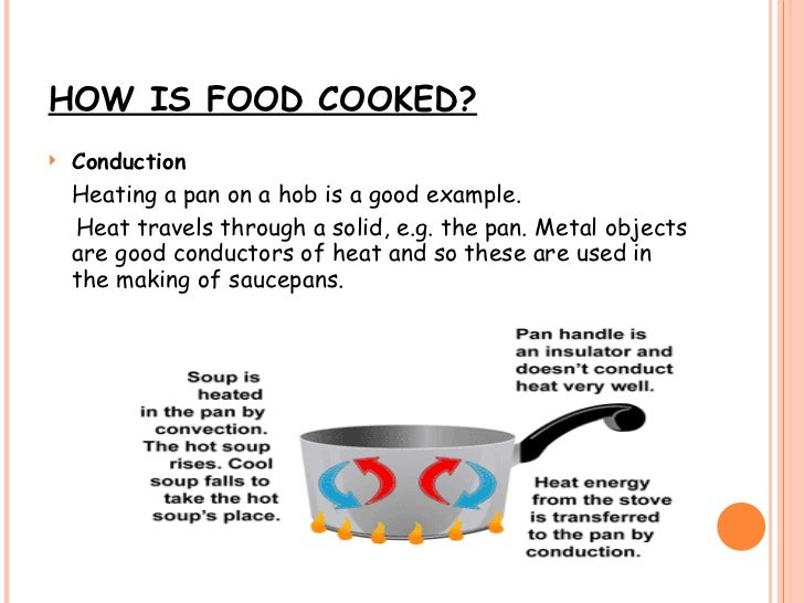 Cooking Methods – Methods of Heat Transfer Worksheet
