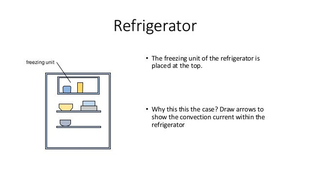 What have we learnt today? • How conductors and insulators can aid or reduce the rate of heat trasnfer • How conduction, c...