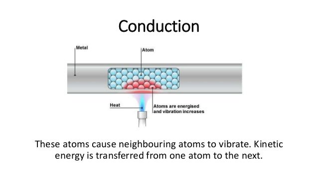 Conduction Heat energy is conducted through the solid in this way. As the atoms of the solid gain kinetic energy the tempe...