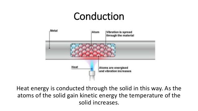 Conduction Ppt