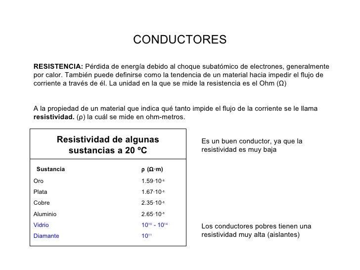 CONDUCTORES RESISTENCIA:  Pérdida de energía debido al choque subatómico de electrones, generalmente por calor. También pu...