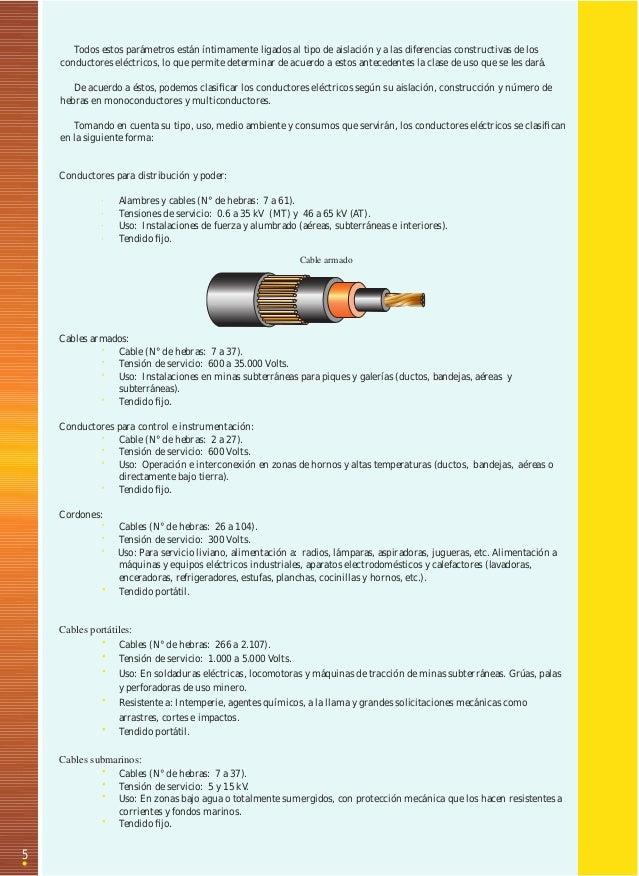 Conductores electricos - Cables de electricidad ...