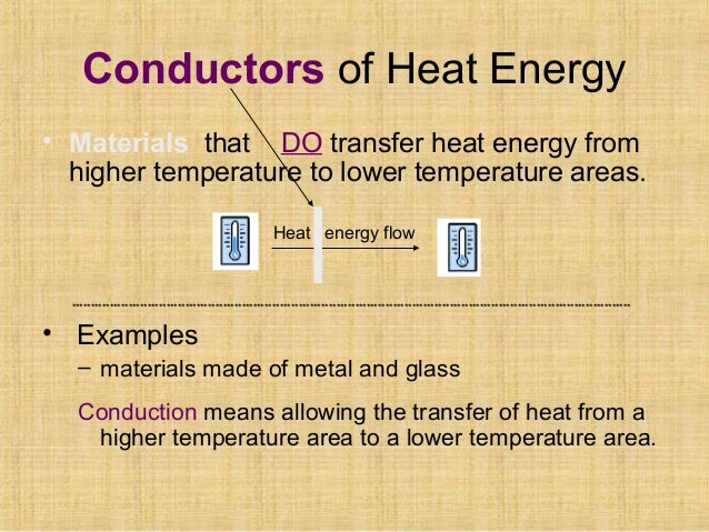 Thermal conductors and insulators card sort by the stem nerd | tpt.