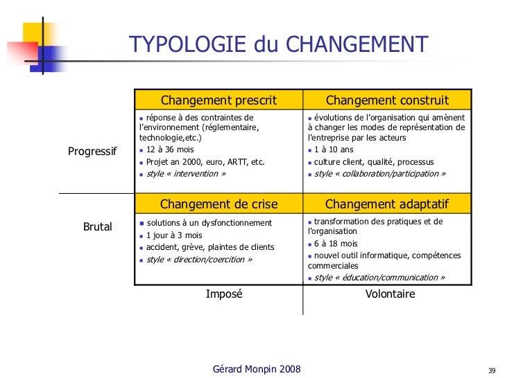 Typologie de clients