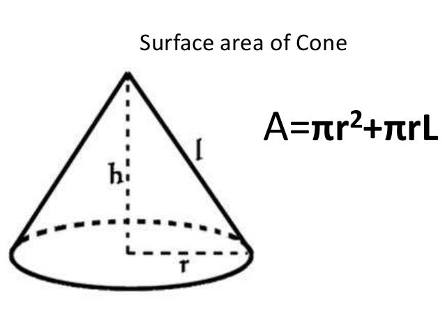 surface area of a cone Surface area of a cone what is a cone a cone is a type of geometric shape  there are different kinds of cones they all have a flat surface on one side that.