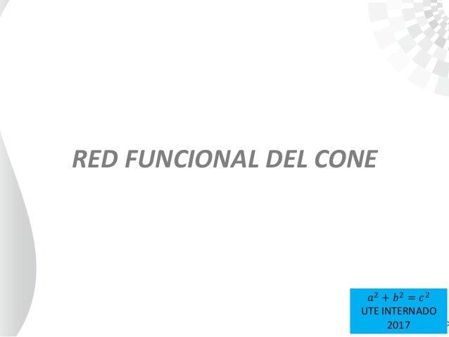 RED FUNCIONAL DEL CONE 𝑎2 + 𝑏2 = 𝑐2 UTE INTERNADO 2017