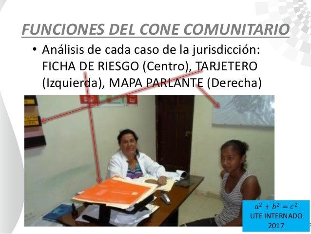 FUNCIONES DEL CONE COMUNITARIO • Análisis de cada caso de la jurisdicción: FICHA DE RIESGO (Centro), TARJETERO (Izquierda)...