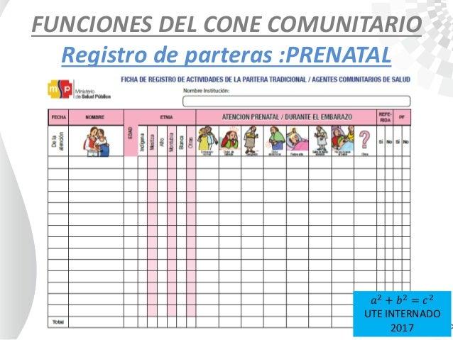 FUNCIONES DEL CONE COMUNITARIO Registro de parteras :PRENATAL 𝑎2 + 𝑏2 = 𝑐2 UTE INTERNADO 2017