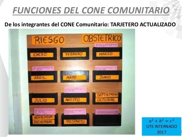 FUNCIONES DEL CONE COMUNITARIO De los integrantes del CONE Comunitario: TARJETERO ACTUALIZADO 𝑎2 + 𝑏2 = 𝑐2 UTE INTERNADO 2...