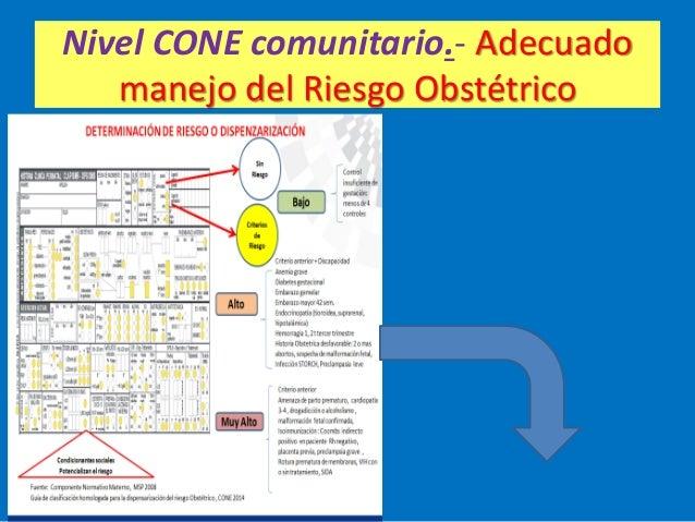 Nivel CONE comunitario.- Adecuado manejo del Riesgo Obstétrico