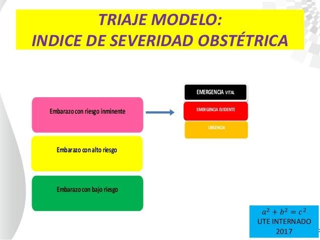 TRIAJE MODELO: INDICE DE SEVERIDAD OBSTÉTRICA Embarazo con riesgo inminente Embarazo con alto riesgo Embarazo con bajo rie...