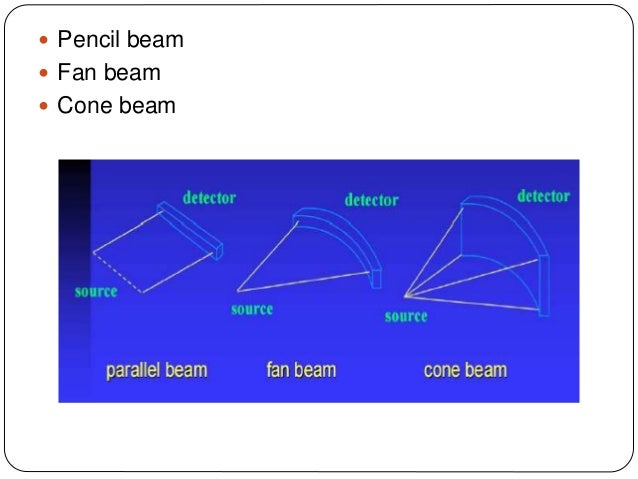 Cone Beam Computerized Tomography Mamita