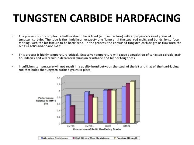 TUNGSTEN CARBIDE HARDFACING • The process is not complex: a hollow steel tube is filled (at manufacture) with appropriatel...