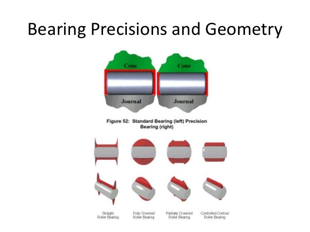 Bearing Precisions and Geometry