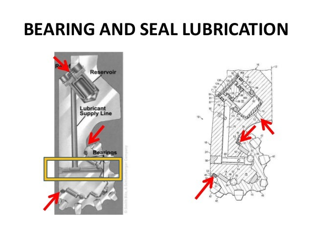 BEARING AND SEAL LUBRICATION