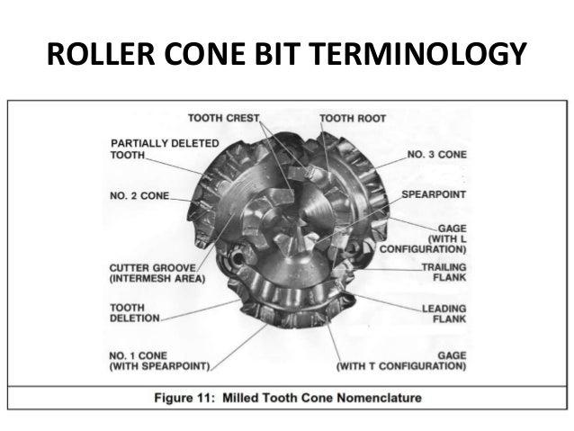 ROLLER CONE BIT TERMINOLOGY