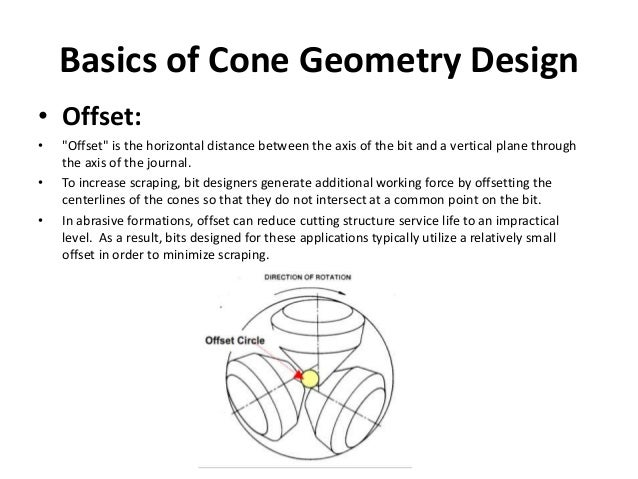 """Basics of Cone Geometry Design • Offset: • """"Offset"""" is the horizontal distance between the axis of the bit and a vertical ..."""