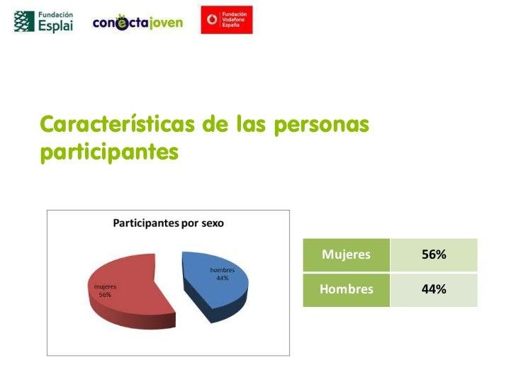 Características de las personasparticipantes                          Mujeres   56%                          Hombres   44%