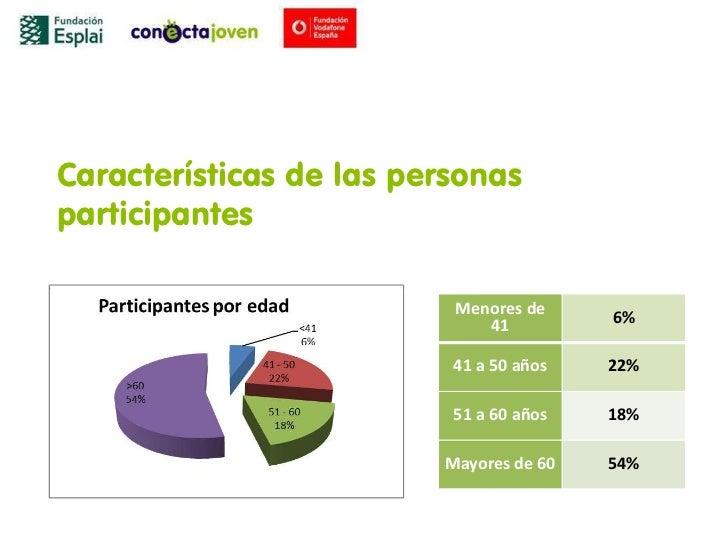 Características de las personasparticipantes                          Menores de     6%                             41    ...