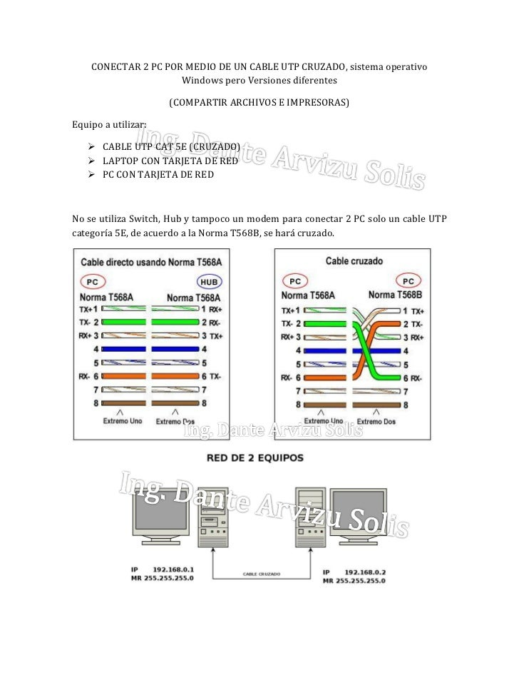CONECTAR 2 PC POR MEDIO DE UN CABLE UTP CRUZADO, sistema operativo                     Windows pero Versiones diferentes  ...