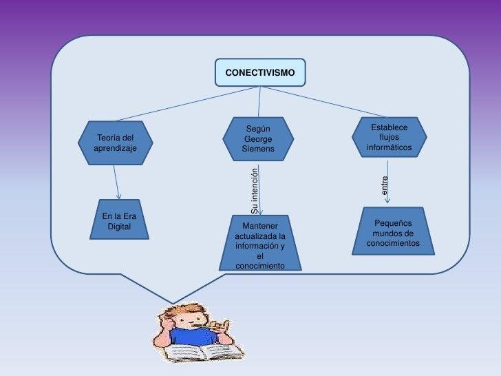 CONECTIVISMO<br />Según George Siemens<br />Establece flujos informáticos<br />Teoría del aprendizaje<br />Su intención<br...