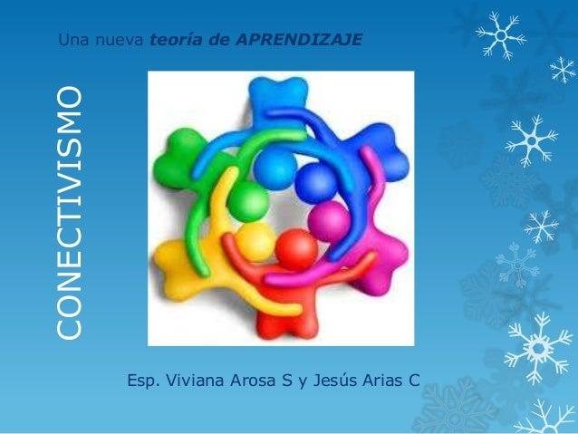 CONECTIVISMO Esp. Viviana Arosa S y Jesús Arias C Una nueva teoría de APRENDIZAJE