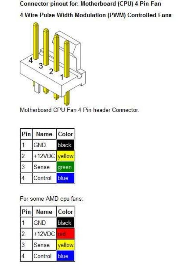 conector 4 vias pwm 4 pin computer fan wire diagram